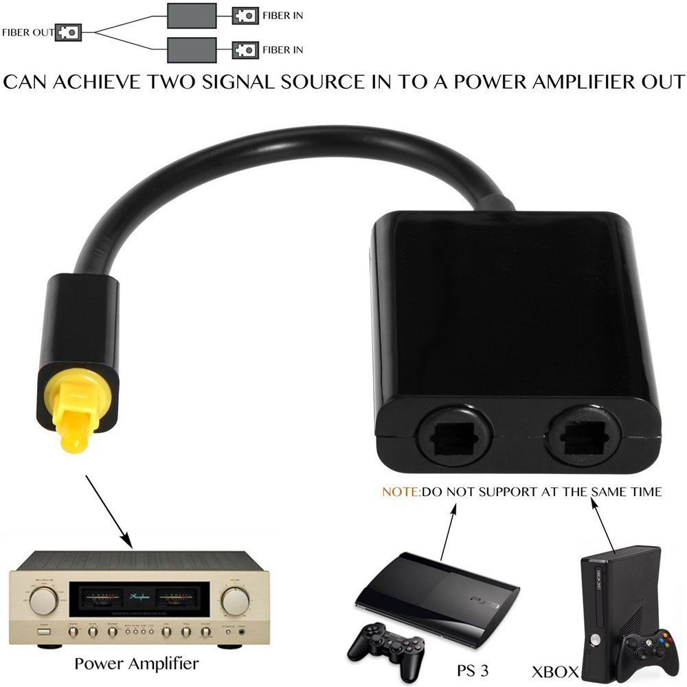1 In 2 Out Dual Port Toslink Digital Audio Band Optical Fiber Adapter Splitter Connector Audio Cable Mobile Phone Accessory