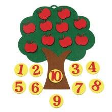 76 Gambar Apel Matematika Paling Bagus