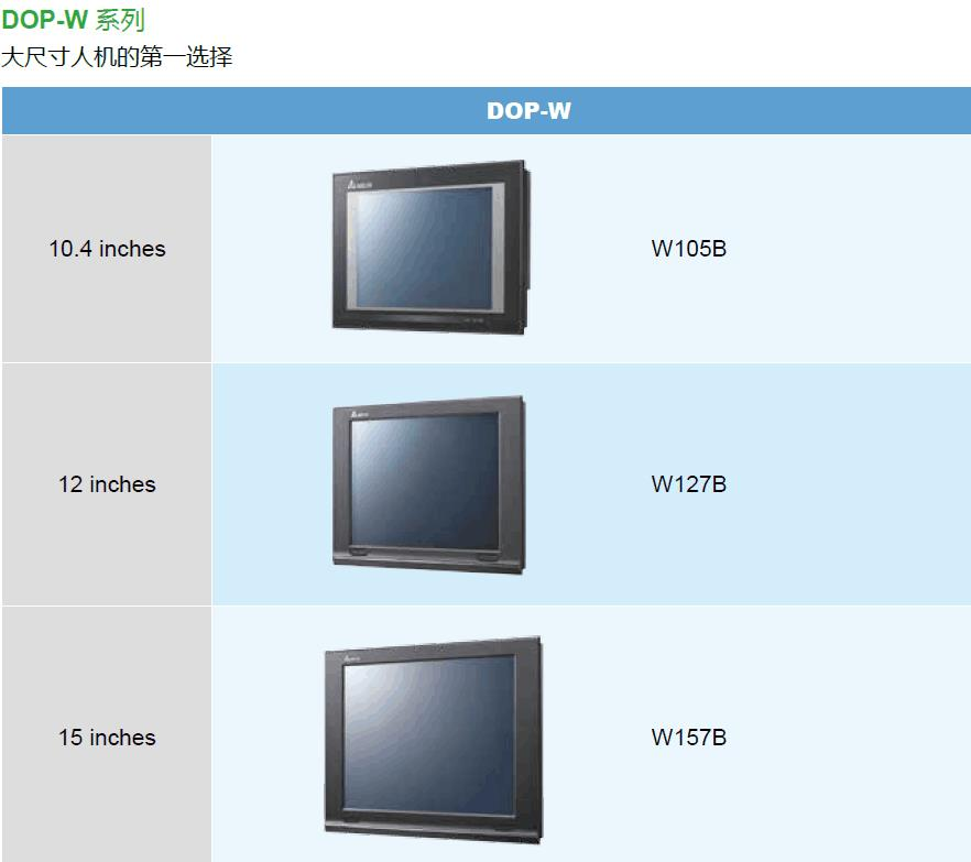 NEW Delta DOP-W105B DOP-W127B DOP-W157B Ethernet touch screen