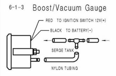 """Dynoracing Boost gauge """"(52 мм) дымовая линза Turbo gauge Boost gauge(-1~ 2 бар)/Автомобильный манометр/Автомобильный измеритель BX101225"""