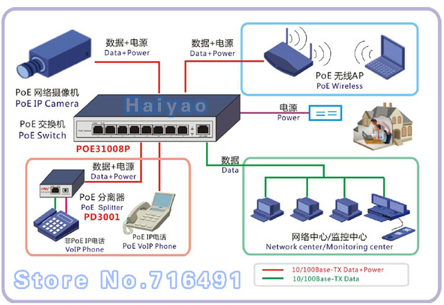 8ch POE Switch power Network 8-Port Ethernet Switch 10/100M IEEE802.3af 48VDC 1.25A power output support cctv nvr ip camera