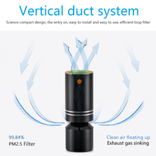 FA-808A Air Purification Humidifier Car Anion Free-formaldehyde PM2.5 Aromatherapy