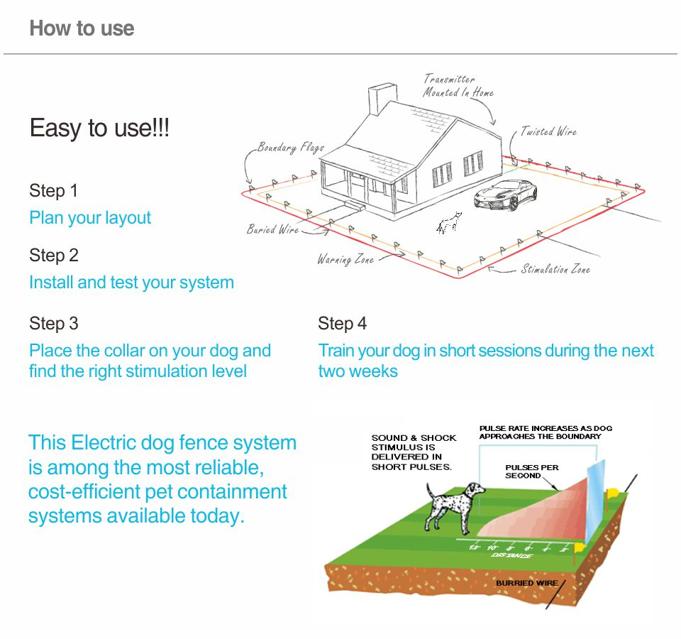 4th Dog Electric Fence PET803