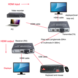 Image 3 - High Quality HDMI Extender, HDMI over Fiber optic media converters with KVM USB2.0 and loop out,HD 1080p HDMI over Fiber up 20Km