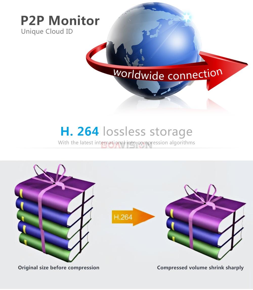 IPCX-BC430B72-P&IPCX-BC2830B1080-P-_13