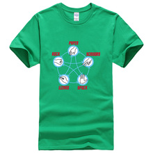 Big Bang Theory Adult T-Shirt