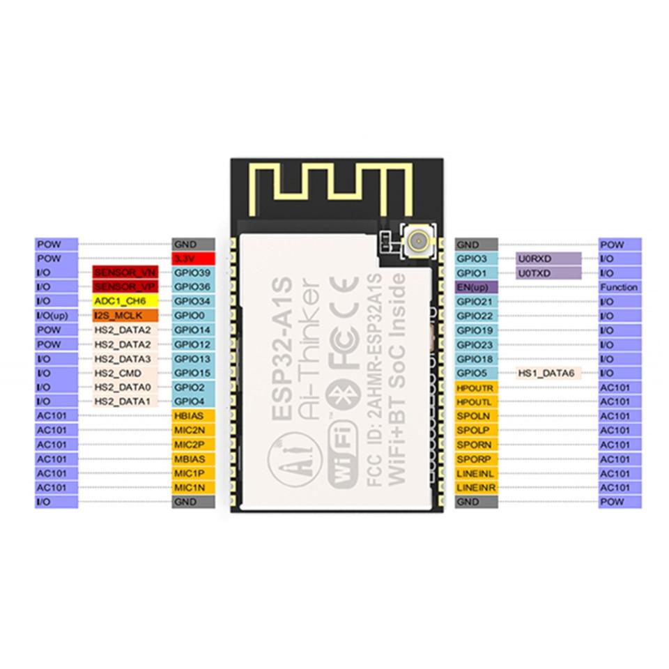 1pcs ESP32-A1S ESP32S WiFi + Bluetooth module audio module