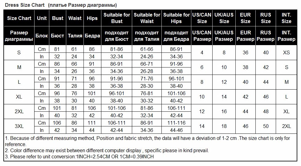 dress size chart