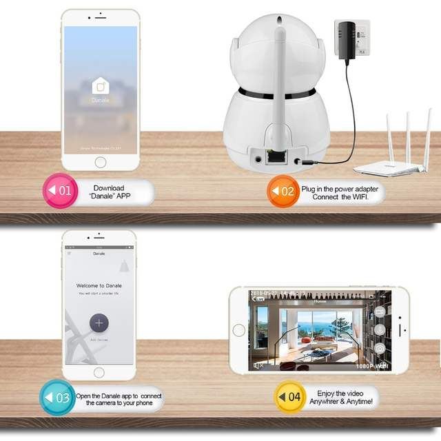 US $28 4 25% OFF BESDER Pan Tilt Smart Home IP Camera Wi Fi Cloud Storage  Two Way Audio WiFi IP Camera Work With Amazon Echo Dot Google Assistant-in