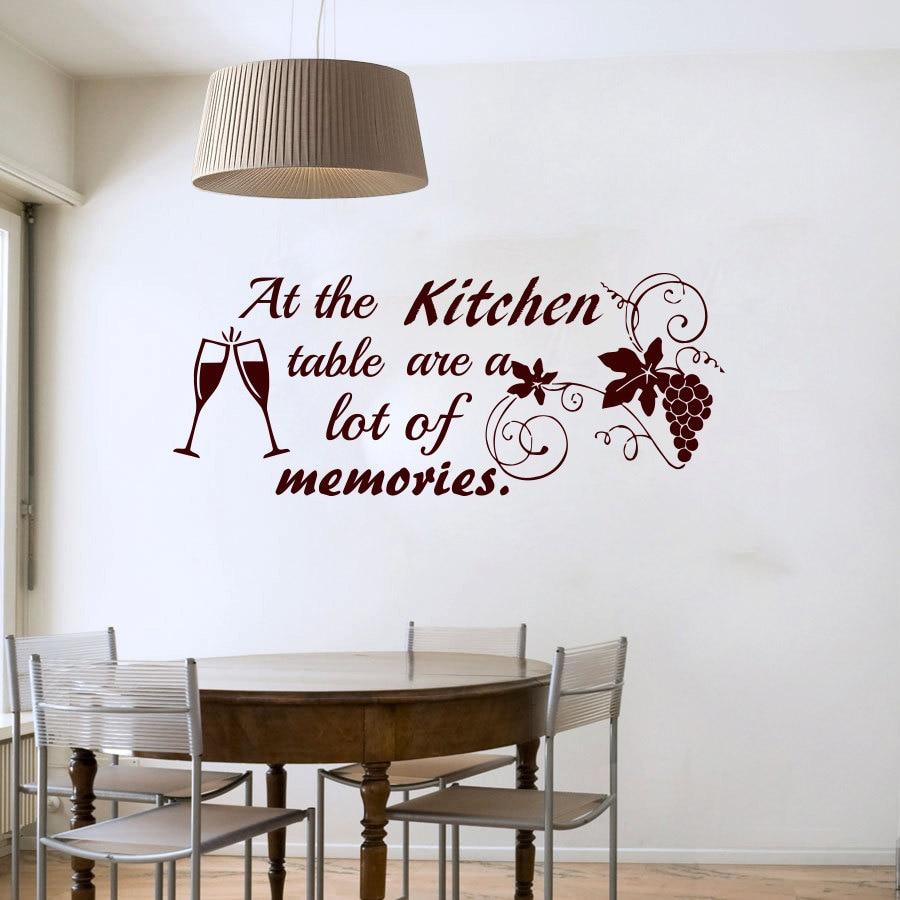 Wine Decor For Kitchen