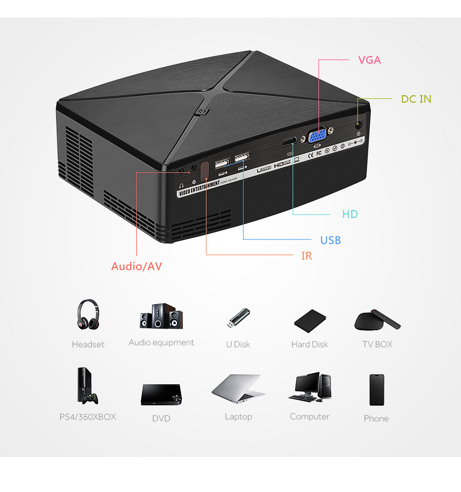 AUN C80/C80UP Android WIFI Mini Projector With 1280x720 Pixels Resolution and 3D Beamer 18