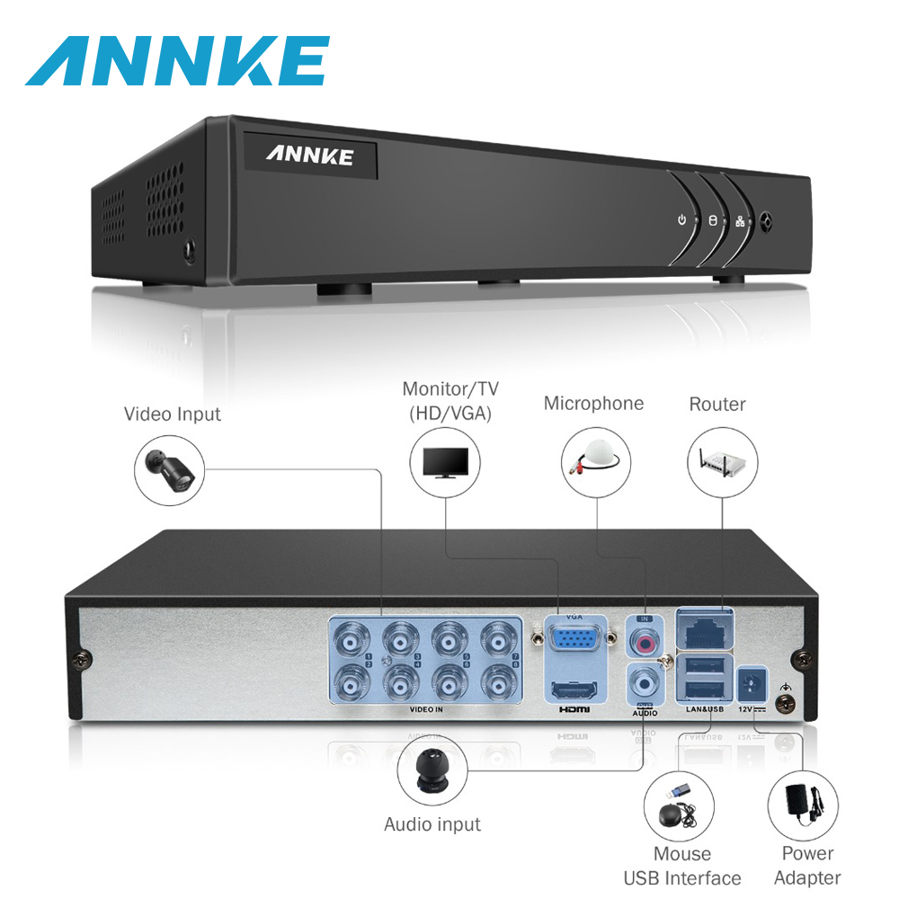 ANNKE 8CH 720P CCTV DVR Full HD 1080N CCTV Video Recorder P2P cloud Motion detection Email Alert fomr home security system