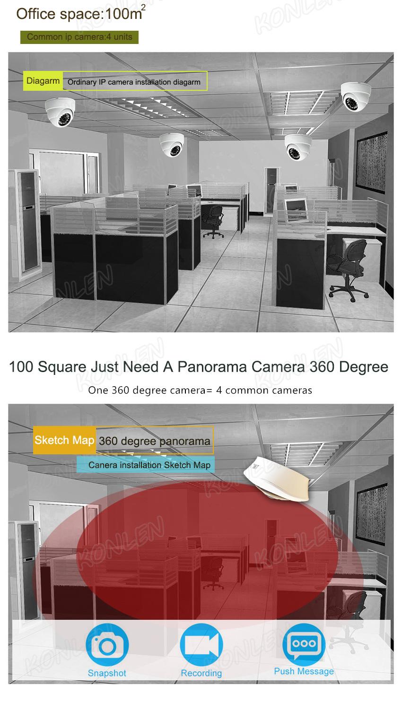 3MP fisheye camera 1080P