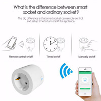 Mini EU Plug Smart Power Socket wireless wifi Remote control Timing switch Connect Amazon Alexa echo for iphone Android