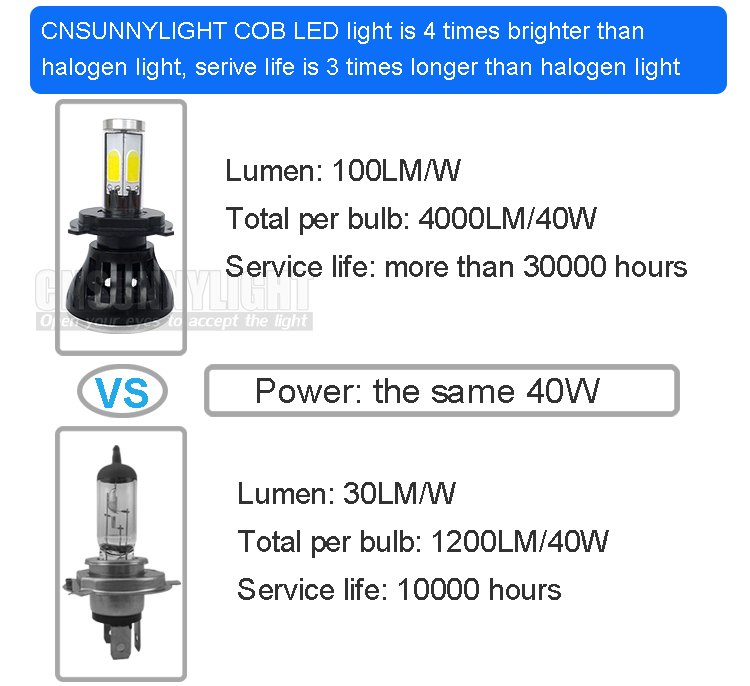 H4 H7 H13 H11 H1 9005 9006 COB LED Headlight 80W 8000LM Super Brigh Car LED Headlights Bulb Head Lamp Fog Light Pure White 6000K (17)