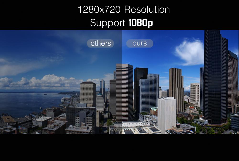 T08 Mini projector  (10)