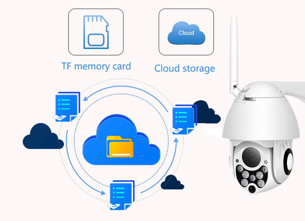 HTB146EvO4YaK1RjSZFnq6y80pXaO SeeSii 1080P Cloud Storage Wireless WIFI Camera Outdoor PTZ IP Camera Speed Dome CCTV Security Cameras P2P Camara WIFI Exterior