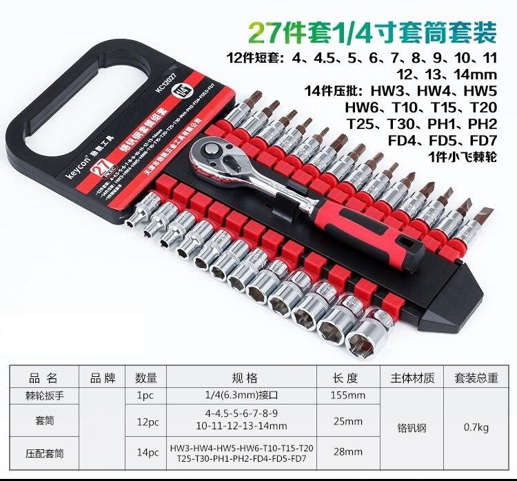 Гаечные ключи из Китая
