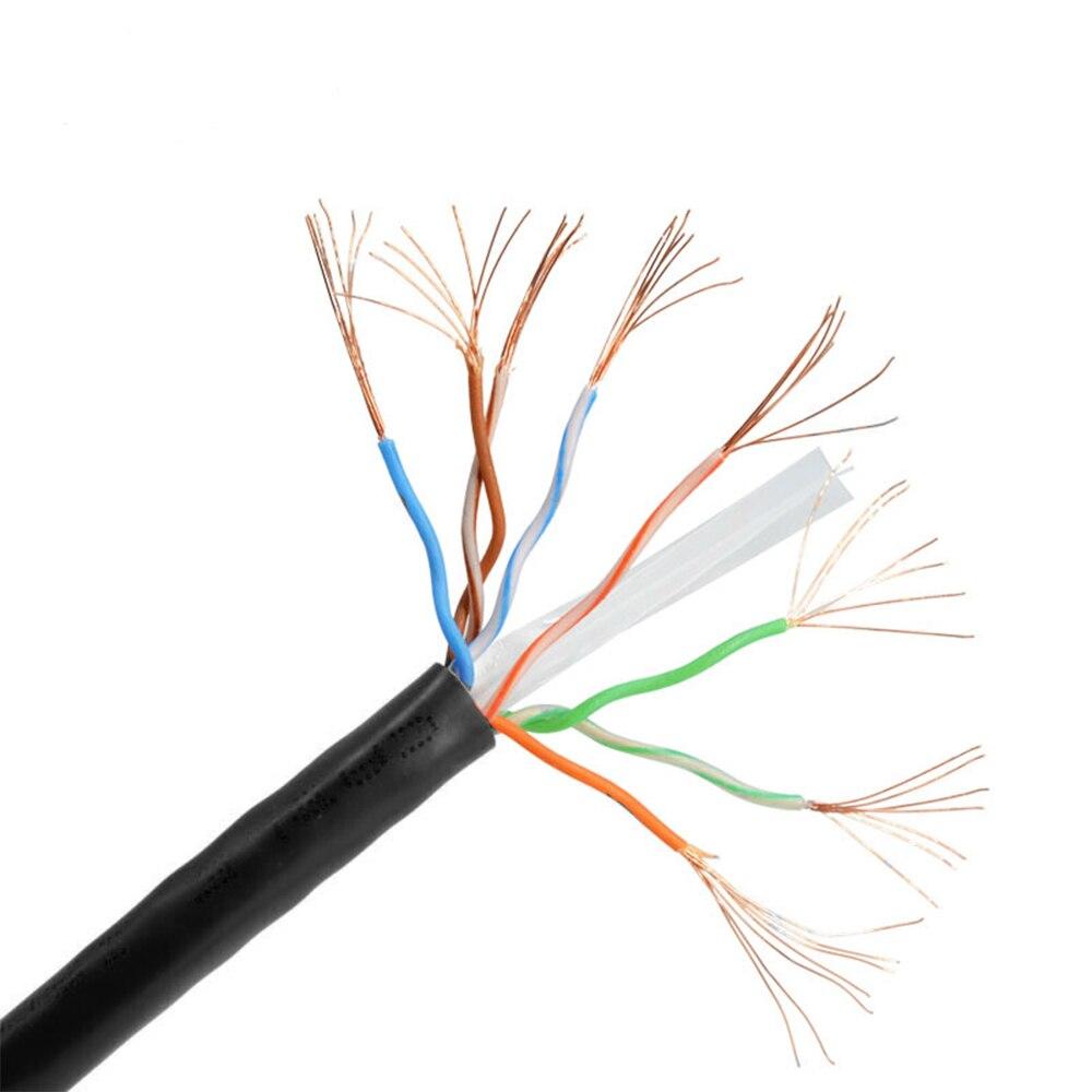 Ungewöhnlich Cat6 Ethernet Kabel Schaltplan Ideen - Der Schaltplan ...