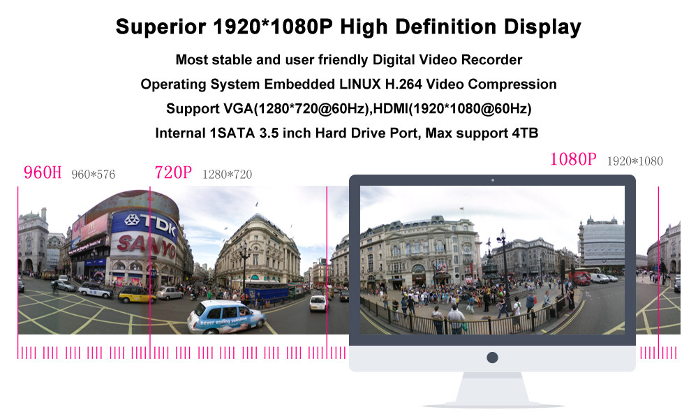 SUNCHAN 8channel מערכת טלוויזיה במעגל סגור 1080P DVR 8PCS 2.0 MP יום א CCD עמיד למים מצלמה חיצונית הביתה אבטחה מערכת מעקב