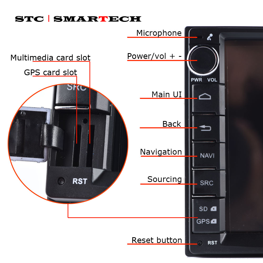 Smartech 2din Android 71 Car Radio Gps Navigation Autoradio System Ips Ups Circuit Diagram 7 Inch Screen Quad Core 2gb Ram Support Obd Dvr Dab Rds In Multimedia Player