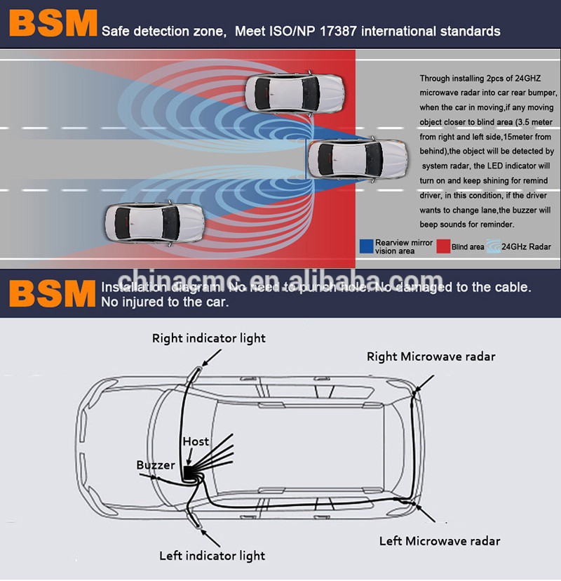 24 GHZ Microwave Automotive Radar Blind Spot Monitor Side Assist System fit for every vehicle3