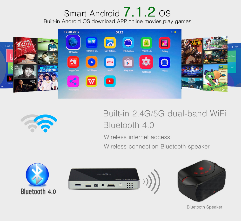BYINTEK UFO MD322 Portable Smart Home Theater Pocket Android 7.1.2 ...