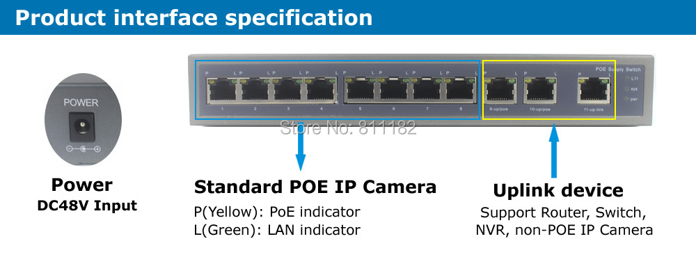 POE-SW11-1