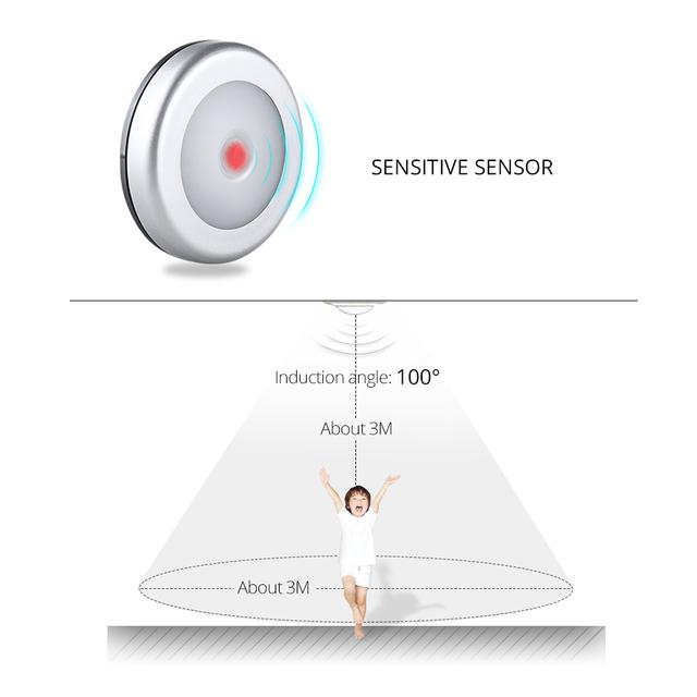 PIR Motion Sensor Silver Frame Night Lamp