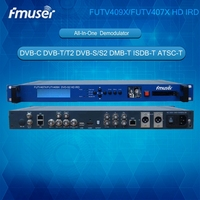 CAM IRD(1 DVB-C/T/T2/S/S2 DMB-T ISDB-T ATSC-T RF Input 1 ASI IP In 2 ASI 1 IP Output HDMI SDI CVBS XLR Out)with Live Screen