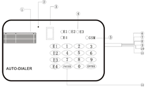 Image 3 - Thẻ SIM GSM Dialer Cố Định Không Dây Thiết Bị Đầu Cuối 850/900/1800/1900 Mhz Cho các Cuộc Gọi dịch hoặc Báo Động hệ thống KHÔNG CÓ NC đầu vào