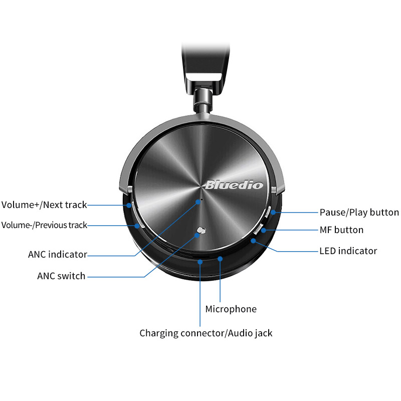 D'origine Bluedio T4S bluetooth casque avec microphone ANC suppresseur de bruit actif casque sans fil - 5