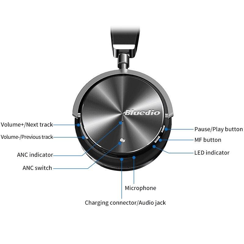 Original Bluedio T4S bluetooth auriculares con micrófono ANC eliminación activa del ruido-auriculares inalámbricos - 5