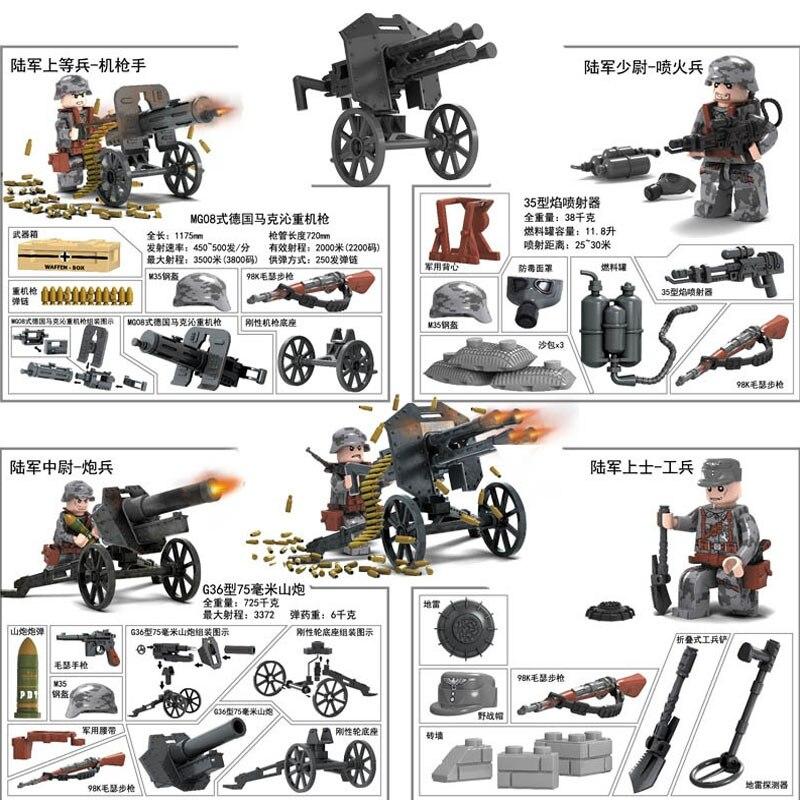 Classic WW2 German Blitzkrieg Special Assault Military War Scene Model Mini German Army Soldier Figures Building Block Brick Toy