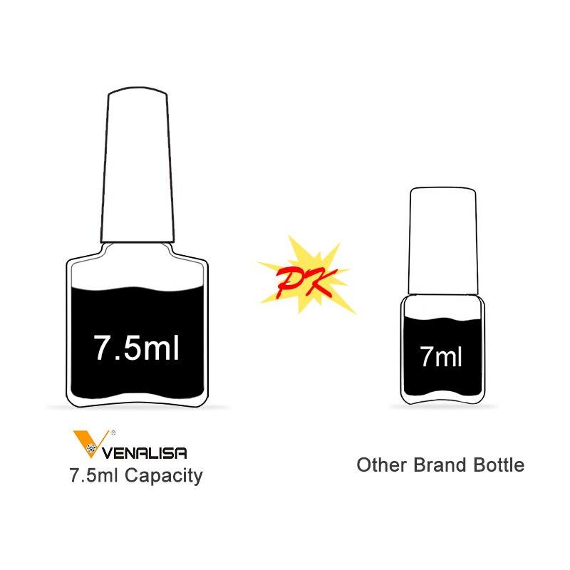 Venalisa Tempered No Wipe Top Coat Base Gel Top Coat Matte Top Nail Gel 7 5 12ml All Nail Base Top Gel in Nail Gel from Beauty Health
