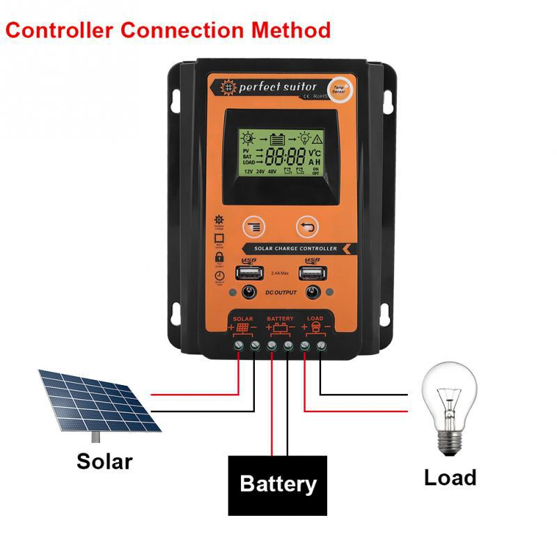 PWM Intelligent Solar Charge Controller Regulator LCD Display 5 USB output for Lithium and Lead-acid battery 12V 24V 50A DC