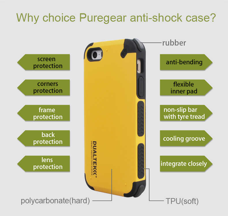 00d7924e4b2 ... Puregear Original exterior DualTek Extreme Anti Shock carcasa para  iPhone SE/5S con paquete envío ...