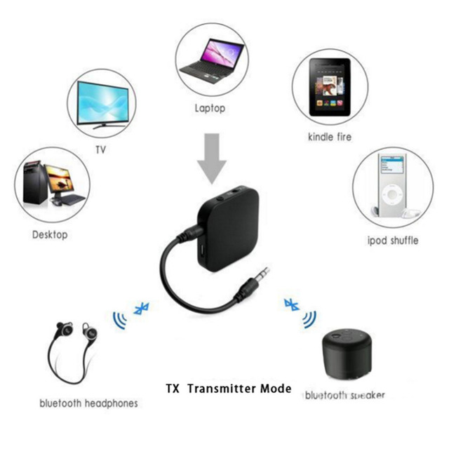 2 in 1 Bluetooth Reciever Transmitter dual-use Adapter Bluetooth Box 3.5mm Audio Dongle Receiver Adapter Transmitter for TV PC