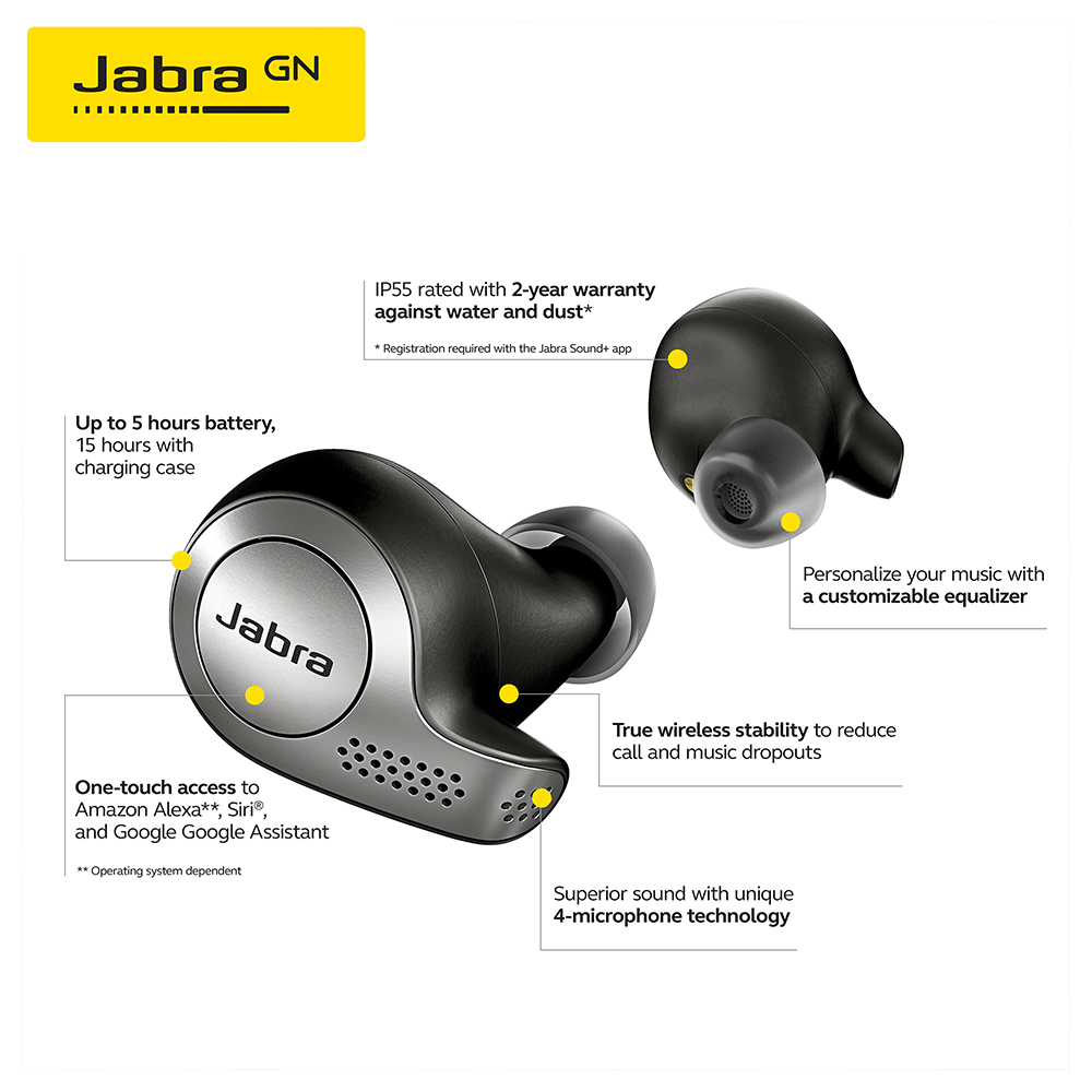 US $165 74 22% OFF|Jabra Elite 65t Alexa Enabled True Wireless Earbuds with  Charging Case-in Bluetooth Earphones & Headphones from Consumer