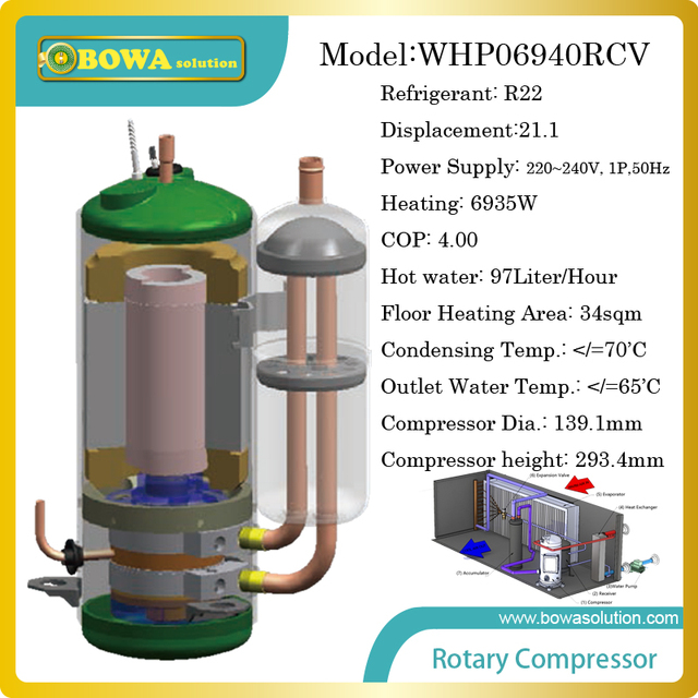7kw Heating Capacity High Efficiency R22 Compressor For 9l