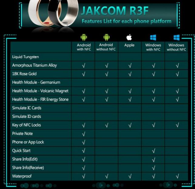 Jakcom Smart Ring R3F Hot Sale In Telephone Headsets As Smart Ring Bluetooth Earphones Headphones Accessories Fone Bluethooth