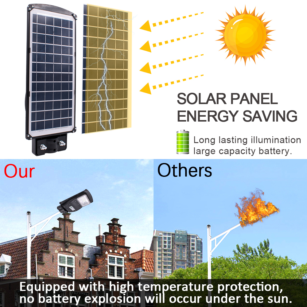 IP67 40W Waterproof Outdoor Solar Street Light With Light Powered Radar Sensor+Remote Control For Garden Yard Street Flood Lamp