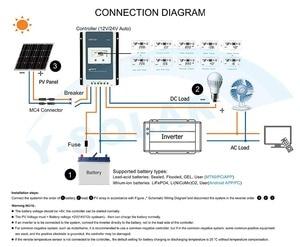 Image 5 - Epever TracerAN MPPT 40A Solar Laderegler 12V 24V LCD Diaplay Solar Laderegler 4210AN Mit MT50 TS R RS485 Boden