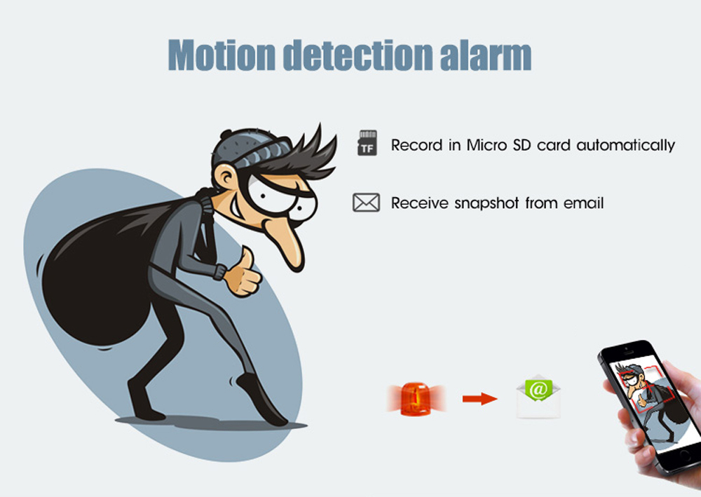 8-4G  motion detection