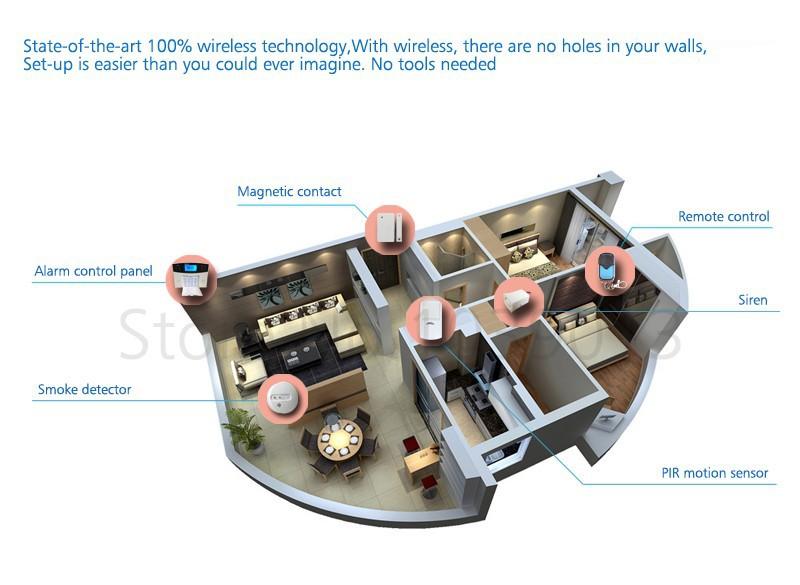 alarm system kit G500-10