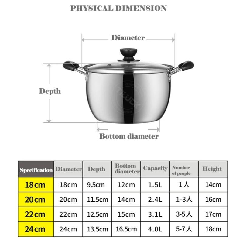 1pcs <font><b>Stainless</b></font> <font><b>Steel</b></font> pot 1.5L-4L Double Bottom Soup Pot Nonmagnetic Multi-purpose <font><b>Cookware</b></font> Non-stick use
