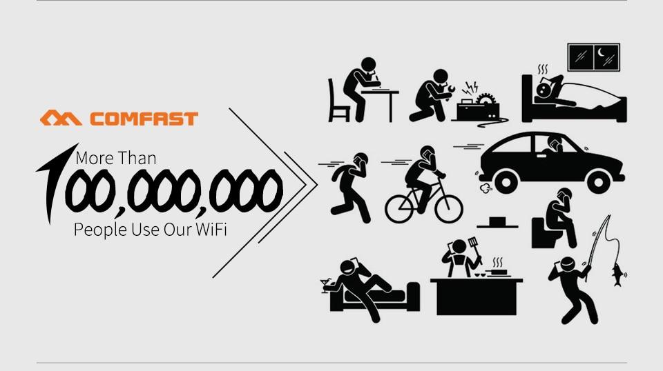 Comfast cf wr750v2 double bande 750 mbps wifi r p teur roteador sans fil routeur 2 4 - Repeteur wifi free ...
