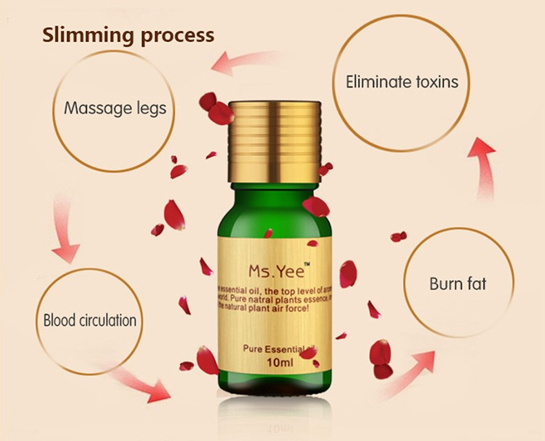 Natural Body Slimming Firming Essential Oil Effect Thin Legs Waist Arms Fat loss Safety Lost Weight Health & Beauty Massage Oils 6