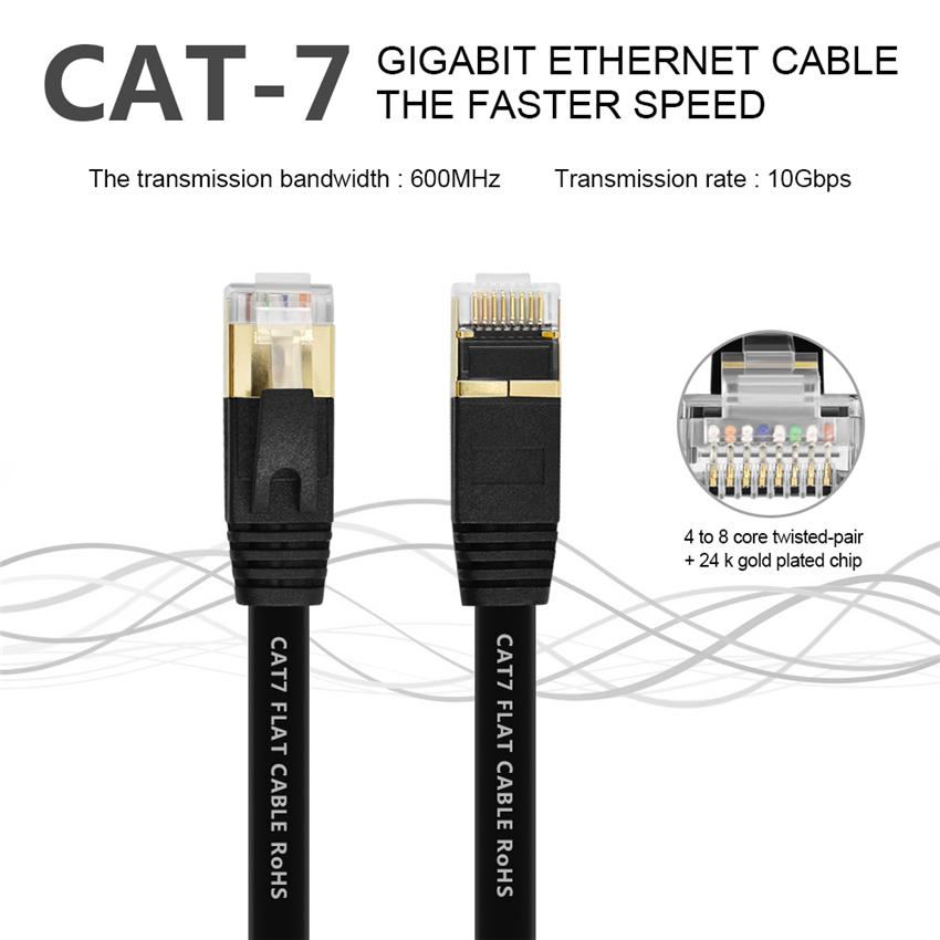RJ45 Ethernet cable (6)