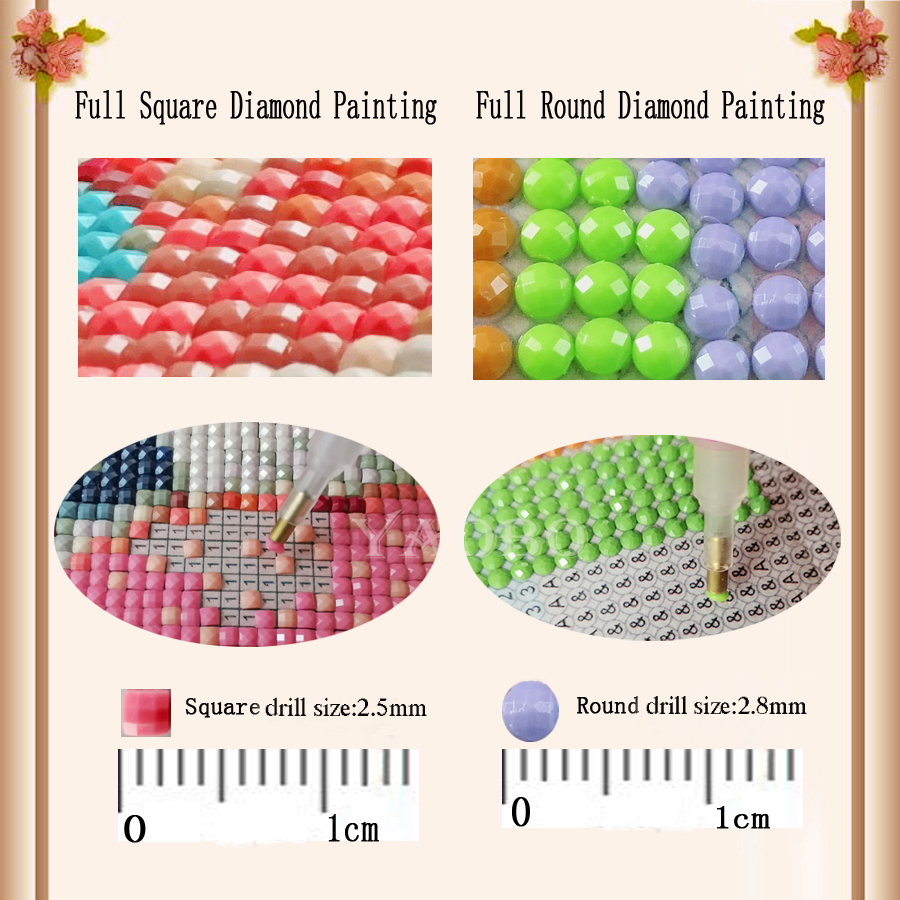 5D Diy Diamond Painting Movies character Embroidery bead Cross Stitch Full square Round Drill 3d picture Mosaic Wall Sticker in Diamond Painting Cross Stitch from Home Garden